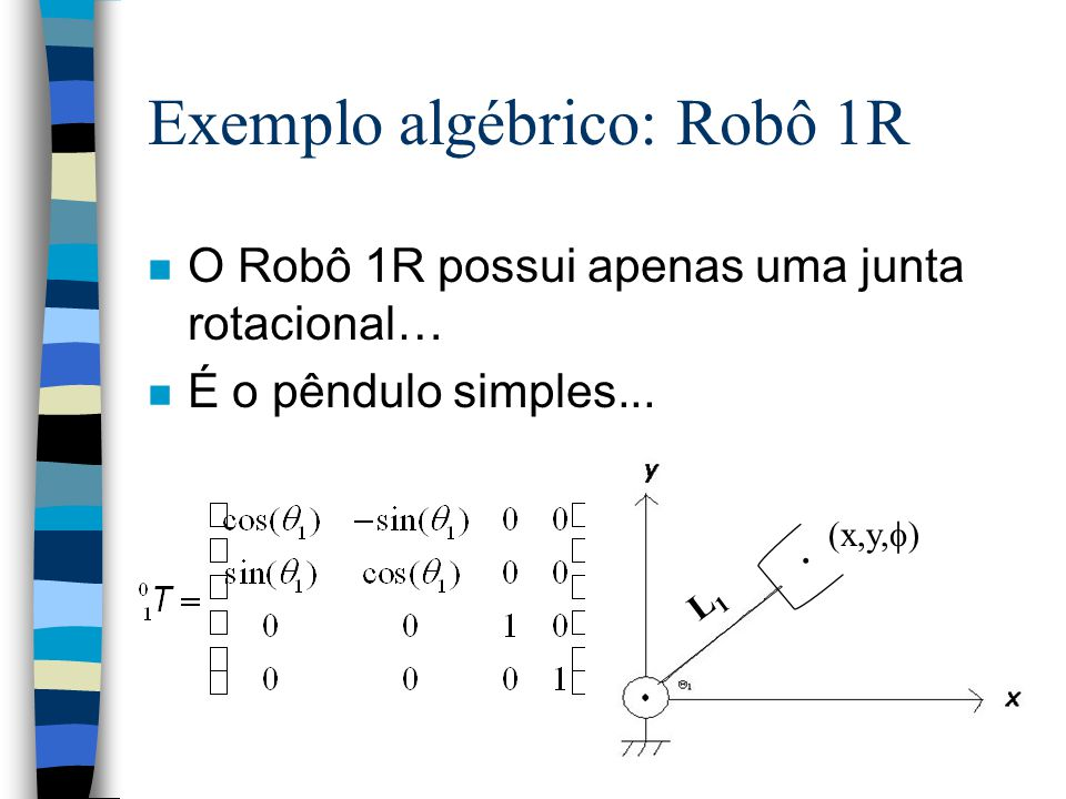 Exemplo algébrico: Robô 1R
