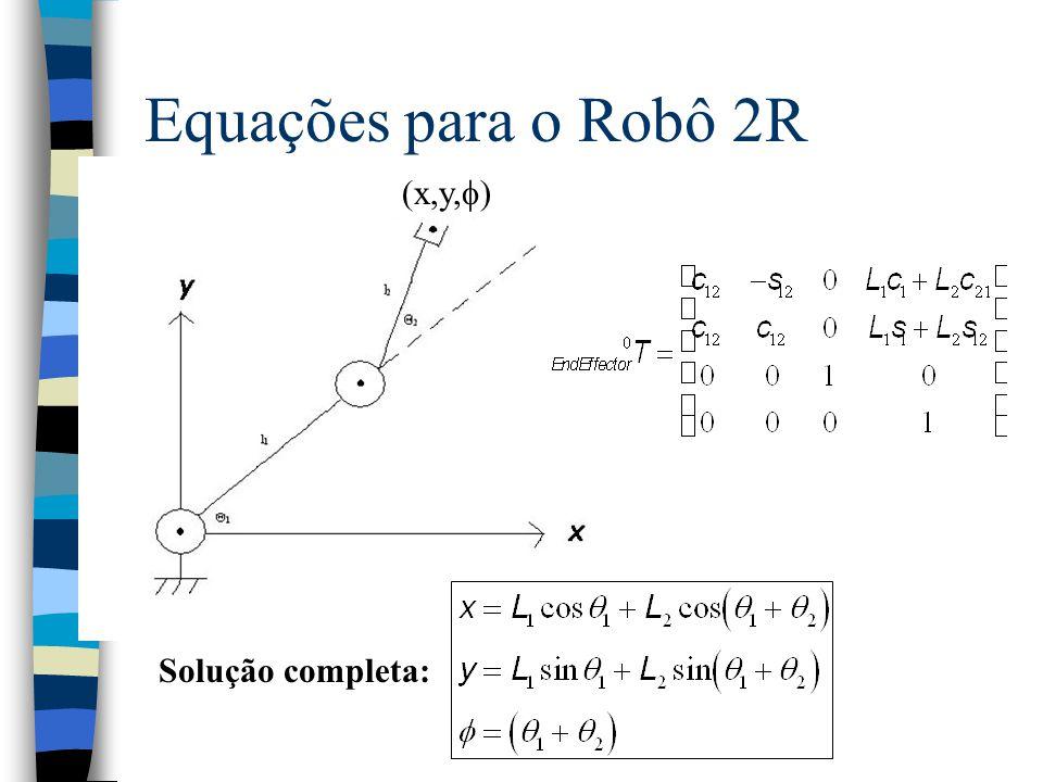 Equações para o Robô 2R (x,y,f) Solução completa: