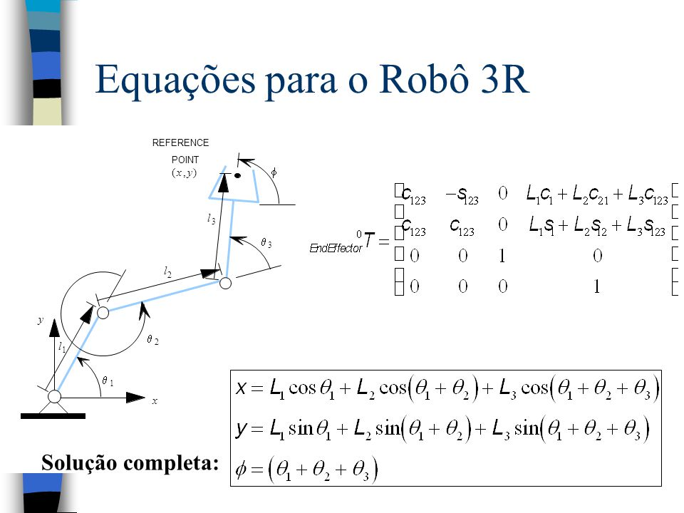 Equações para o Robô 3R Solução completa: ( x , y ) f l q l y q l q x