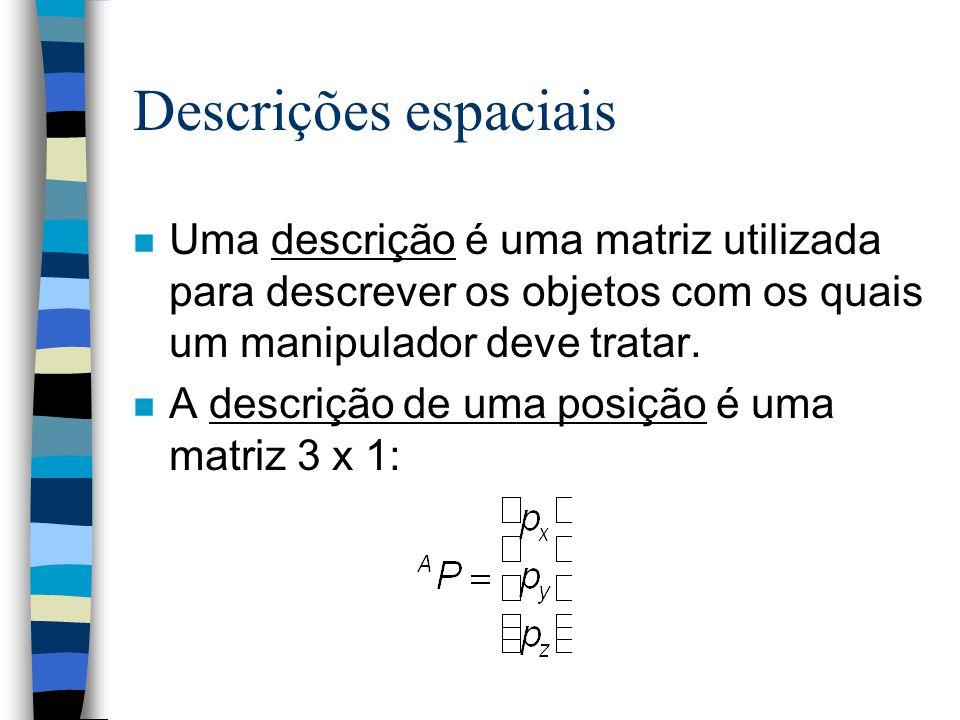 Descrições espaciais Uma descrição é uma matriz utilizada para descrever os objetos com os quais um manipulador deve tratar.