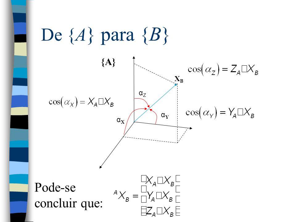 De {A} para {B} {A} XB αX αY αZ Pode-se concluir que: