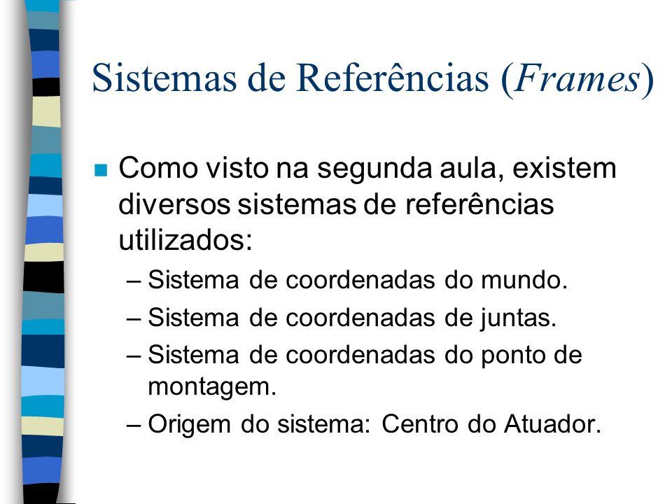 Sistemas de Referências (Frames)