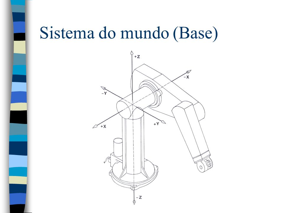 Sistema do mundo (Base)