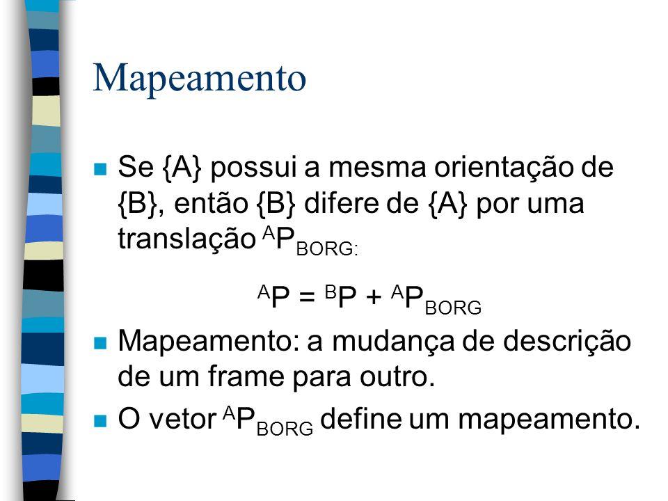Mapeamento Se {A} possui a mesma orientação de {B}, então {B} difere de {A} por uma translação APBORG: