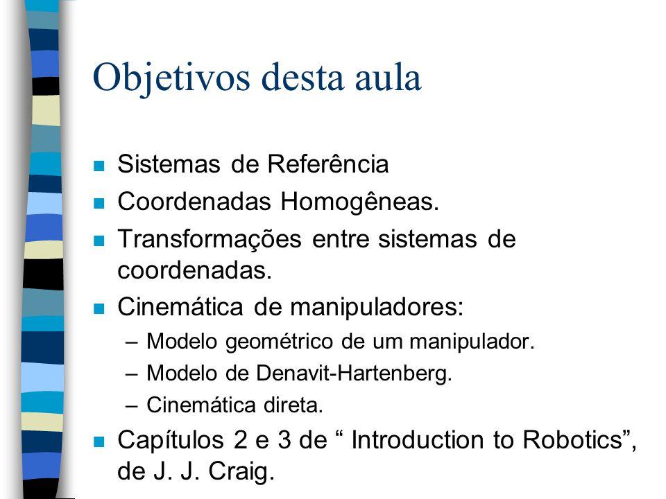 Objetivos desta aula Sistemas de Referência Coordenadas Homogêneas.