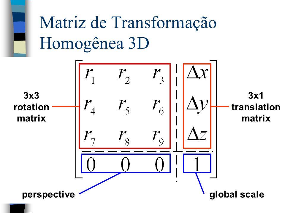 Matriz de Transformação Homogênea 3D