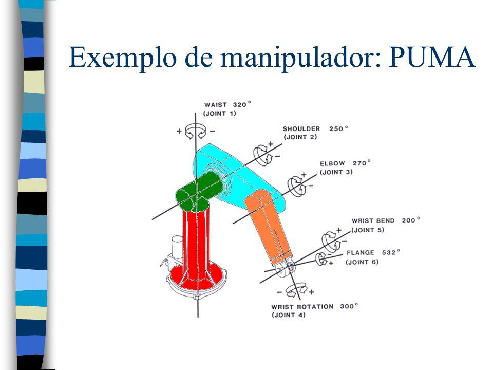Exemplo de manipulador: PUMA