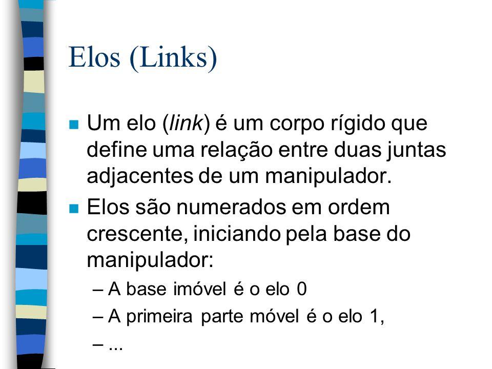 Elos (Links) Um elo (link) é um corpo rígido que define uma relação entre duas juntas adjacentes de um manipulador.
