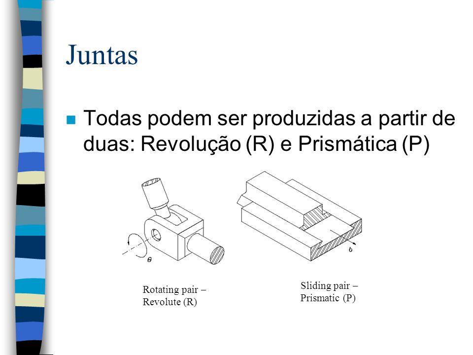 Juntas Todas podem ser produzidas a partir de duas: Revolução (R) e Prismática (P) Sliding pair – Prismatic (P)