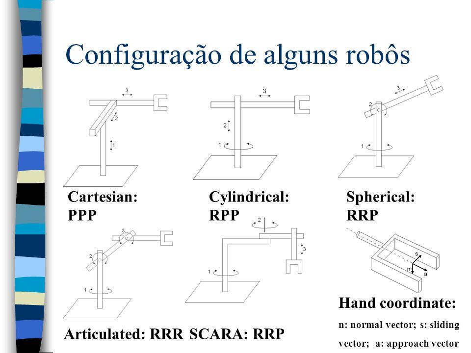 Configuração de alguns robôs