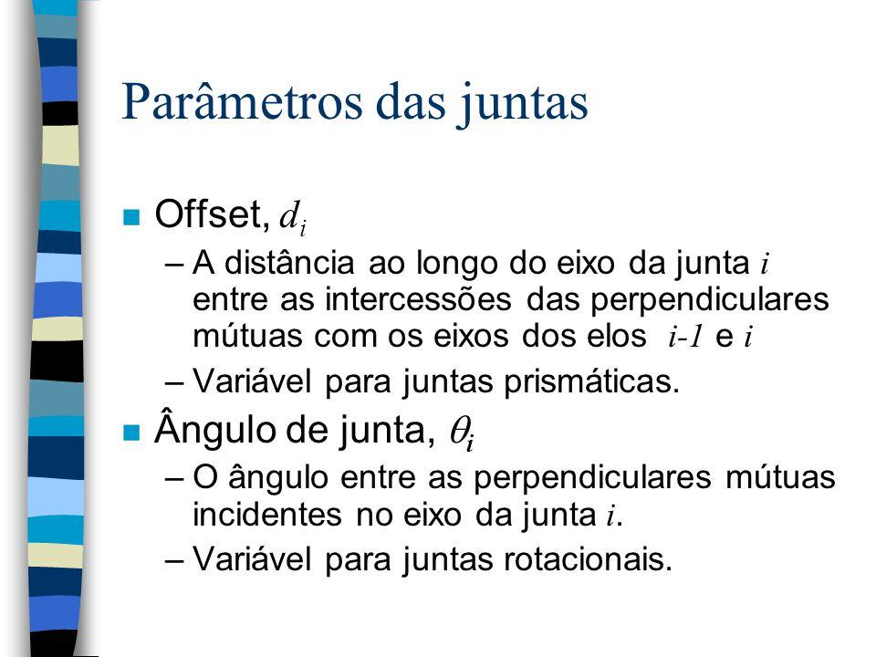 Parâmetros das juntas Offset, di Ângulo de junta, i