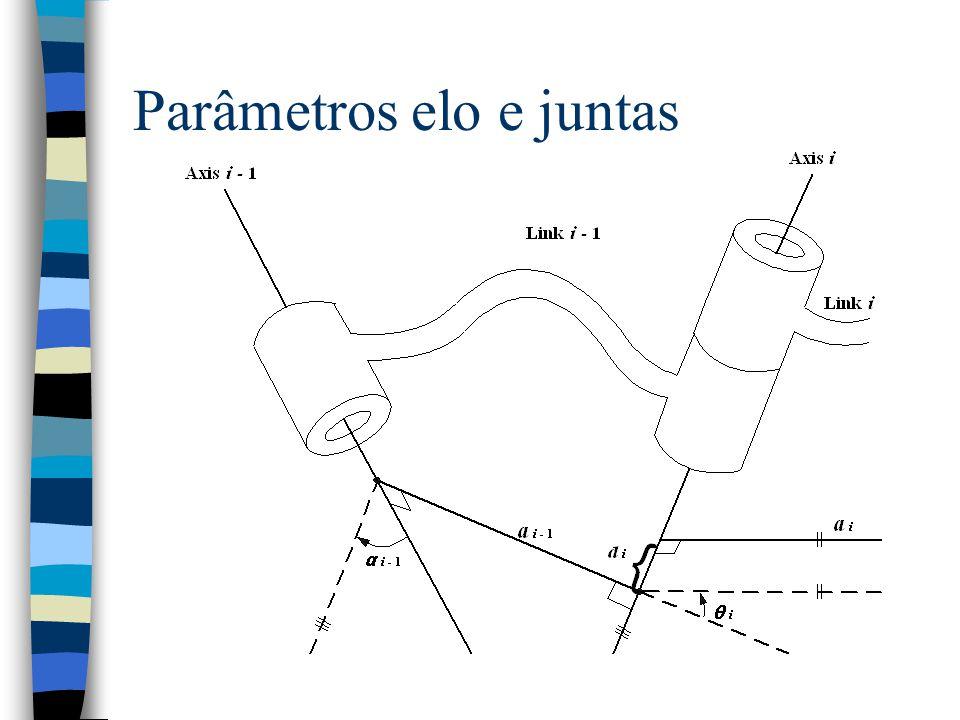 Parâmetros elo e juntas