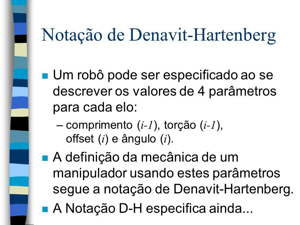 Notação de Denavit-Hartenberg