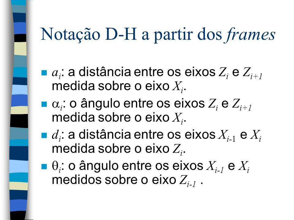 Notação D-H a partir dos frames