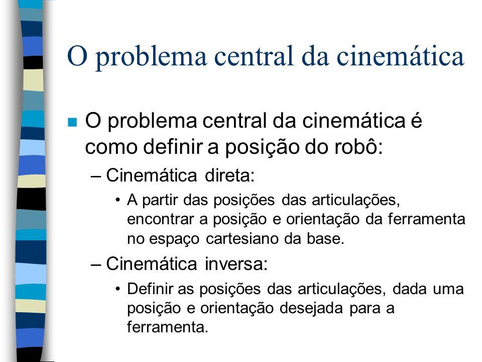 O problema central da cinemática
