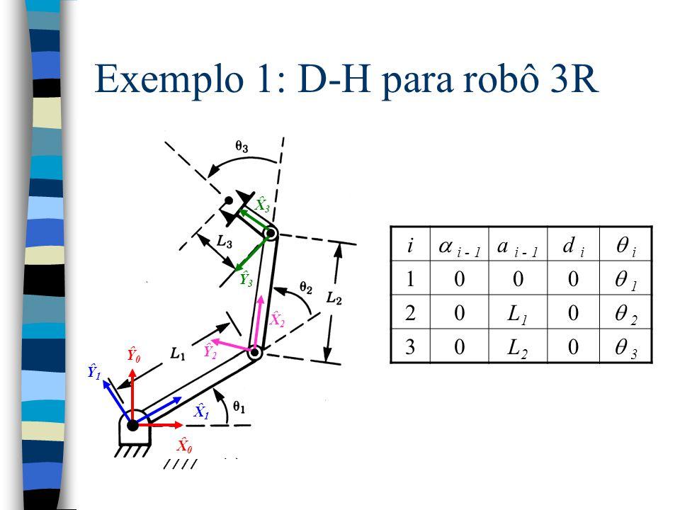 Exemplo 1: D-H para robô 3R