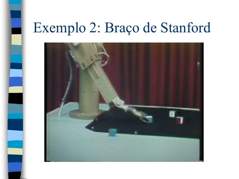Exemplo 2: Braço de Stanford