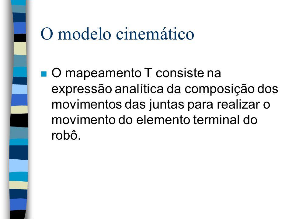 O modelo cinemático