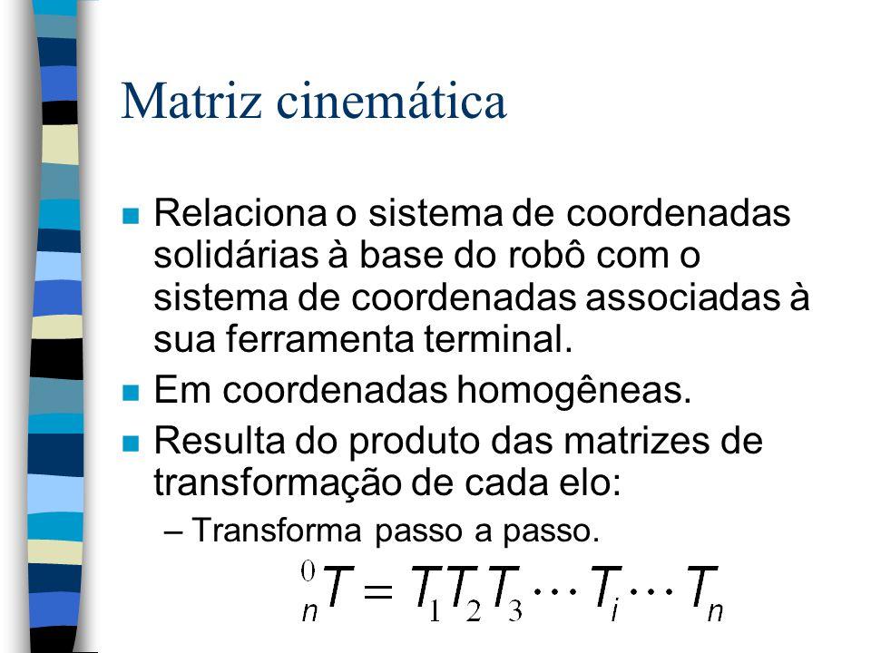 Matriz cinemática Relaciona o sistema de coordenadas solidárias à base do robô com o sistema de coordenadas associadas à sua ferramenta terminal.