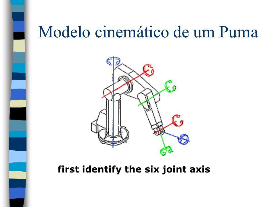 Modelo cinemático de um Puma