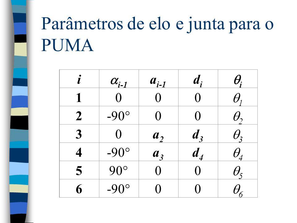 Parâmetros de elo e junta para o PUMA