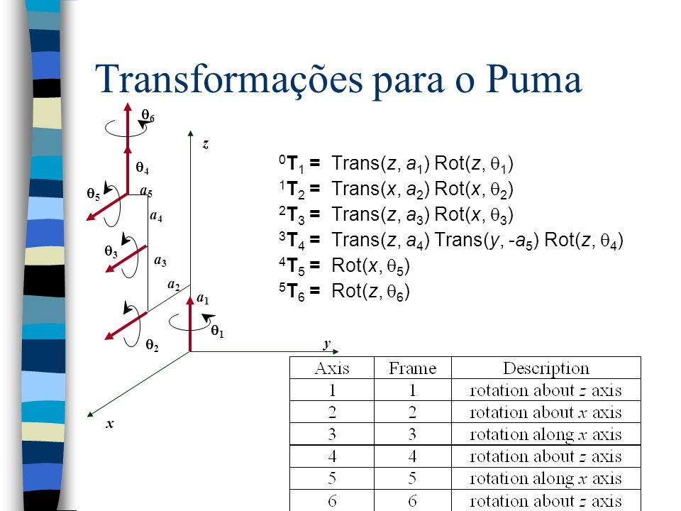 Transformações para o Puma