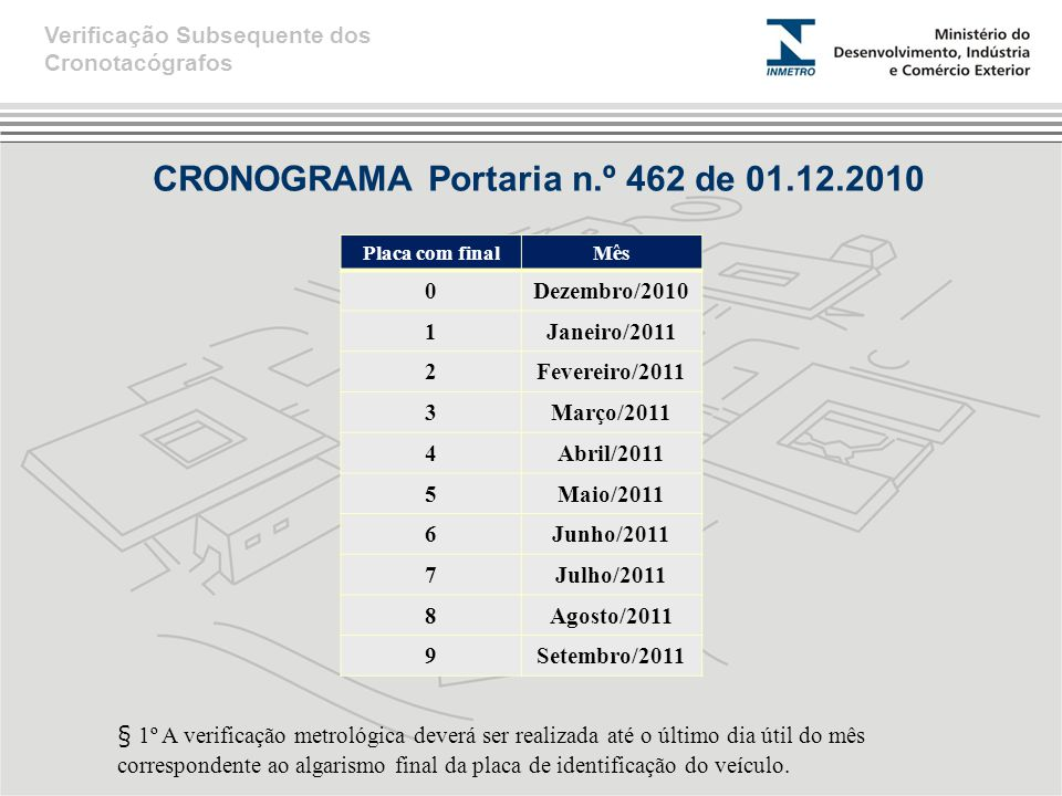 CRONOGRAMA Portaria n.º 462 de 01.12.2010