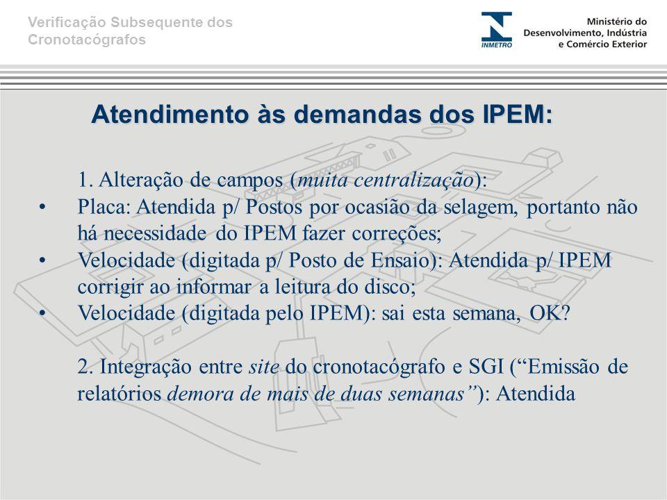 Atendimento às demandas dos IPEM: