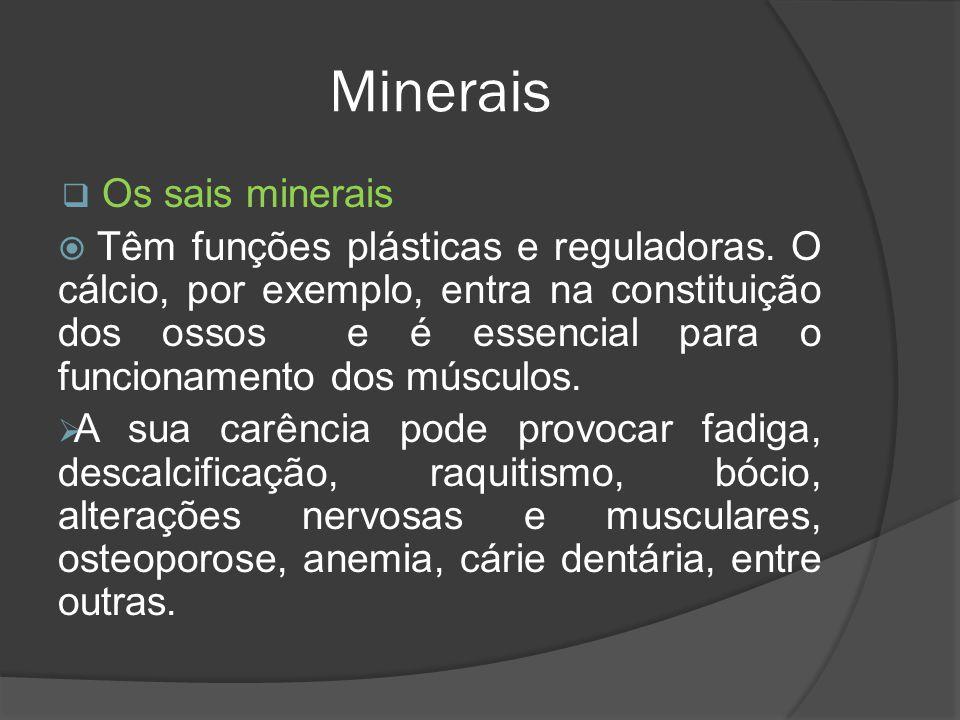 Minerais Os sais minerais