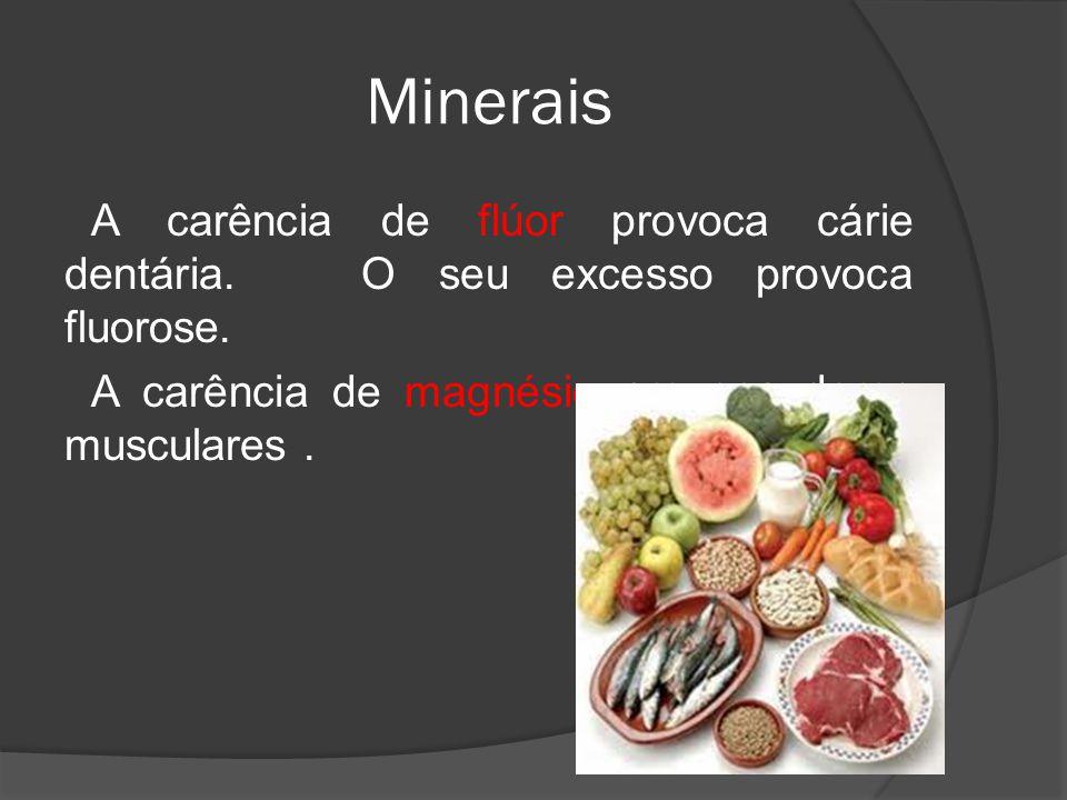 Minerais A carência de flúor provoca cárie dentária.