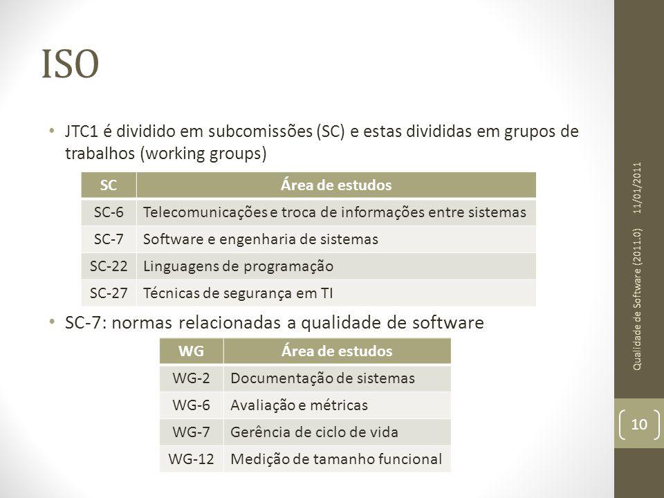 ISO SC-7: normas relacionadas a qualidade de software