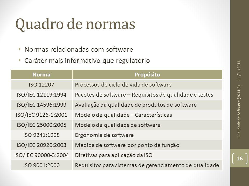 Quadro de normas Normas relacionadas com software