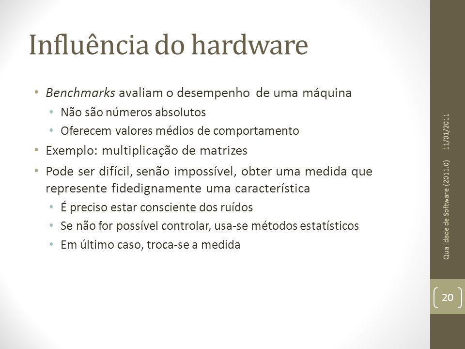 Influência do hardware