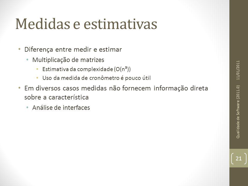 Medidas e estimativas Diferença entre medir e estimar