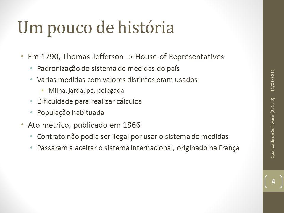 Um pouco de história Em 1790, Thomas Jefferson -> House of Representatives. Padronização do sistema de medidas do país.