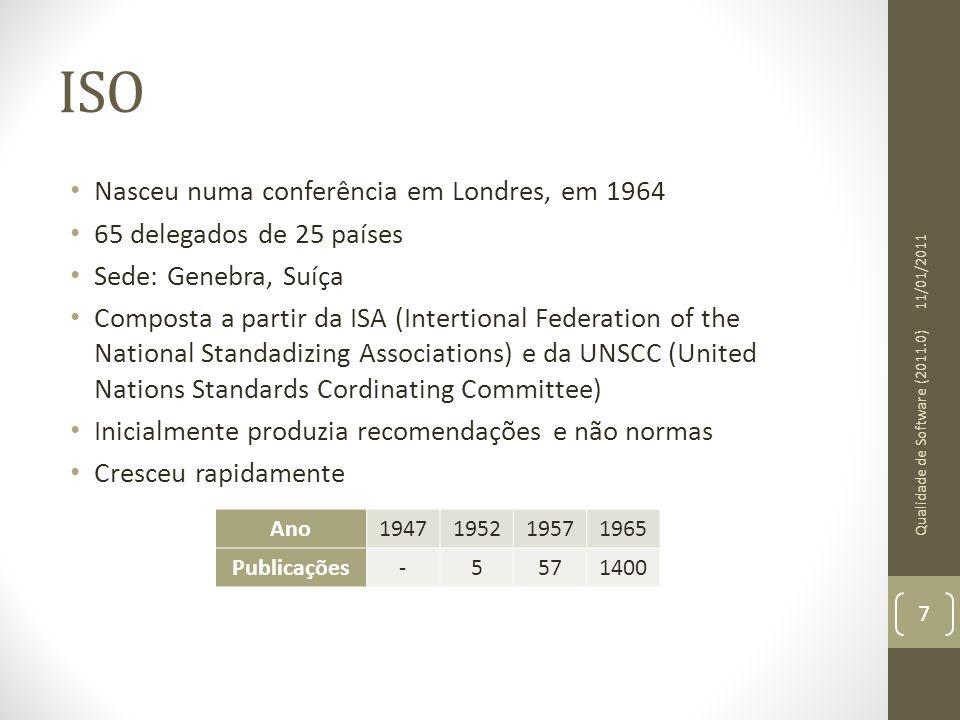 ISO Nasceu numa conferência em Londres, em 1964
