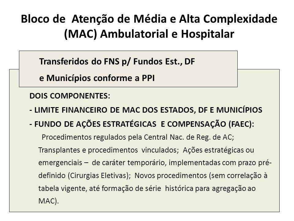 Bloco de Atenção de Média e Alta Complexidade (MAC) Ambulatorial e Hospitalar