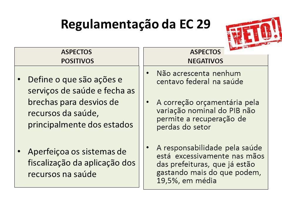 Regulamentação da EC 29 ASPECTOS. POSITIVOS. ASPECTOS. NEGATIVOS.