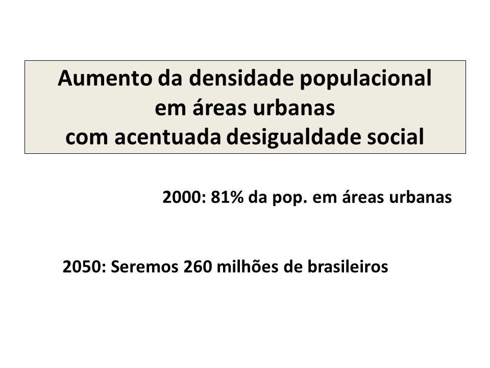 Aumento da densidade populacional em áreas urbanas com acentuada desigualdade social