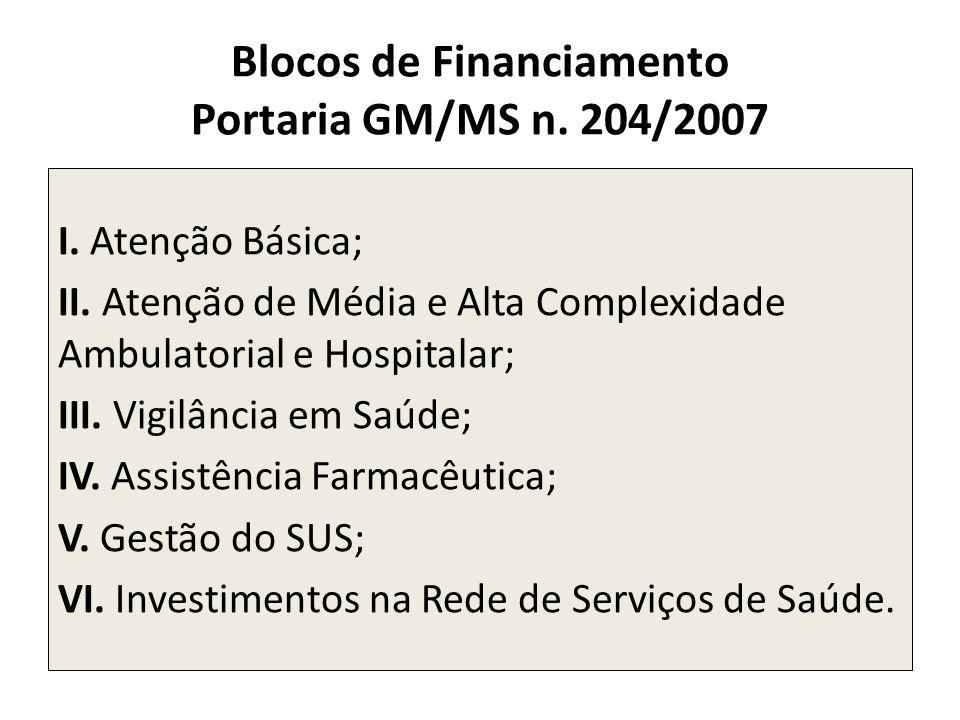 Blocos de Financiamento Portaria GM/MS n. 204/2007