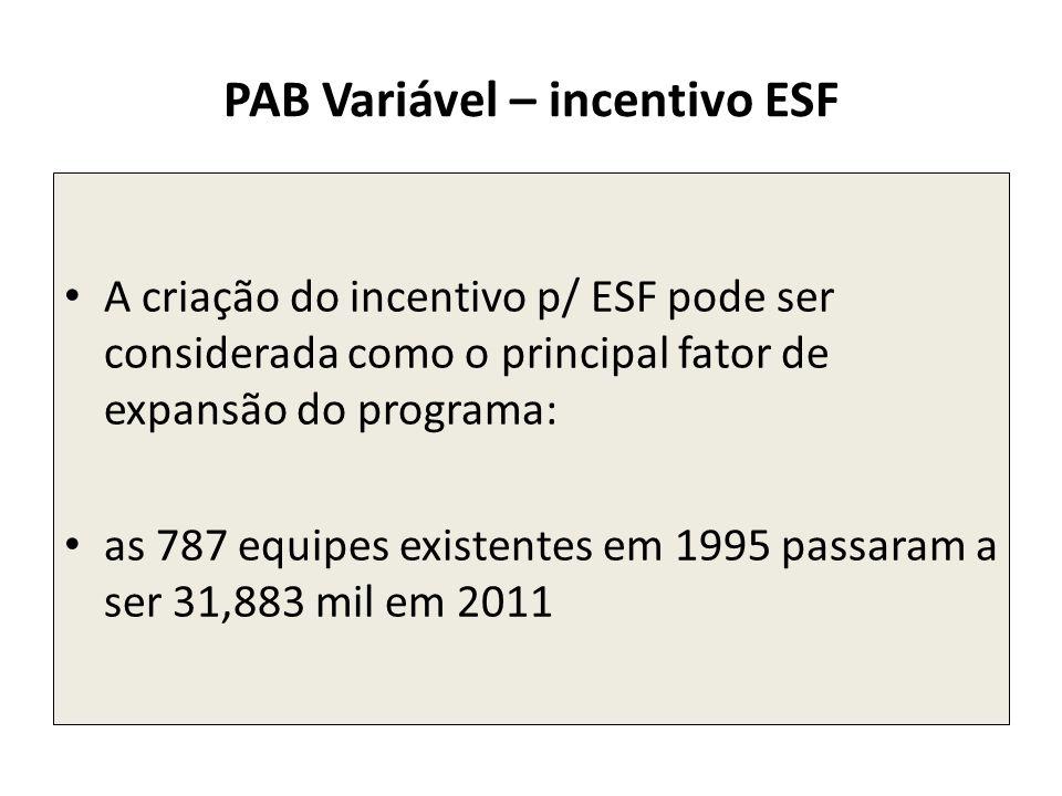 PAB Variável – incentivo ESF