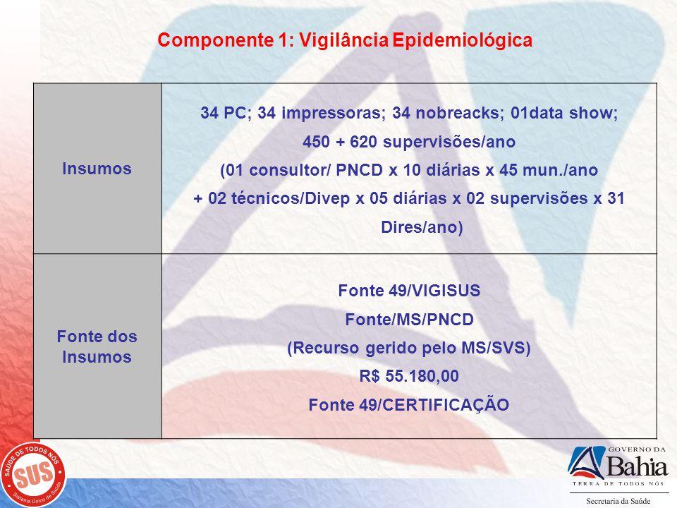 Componente 1: Vigilância Epidemiológica