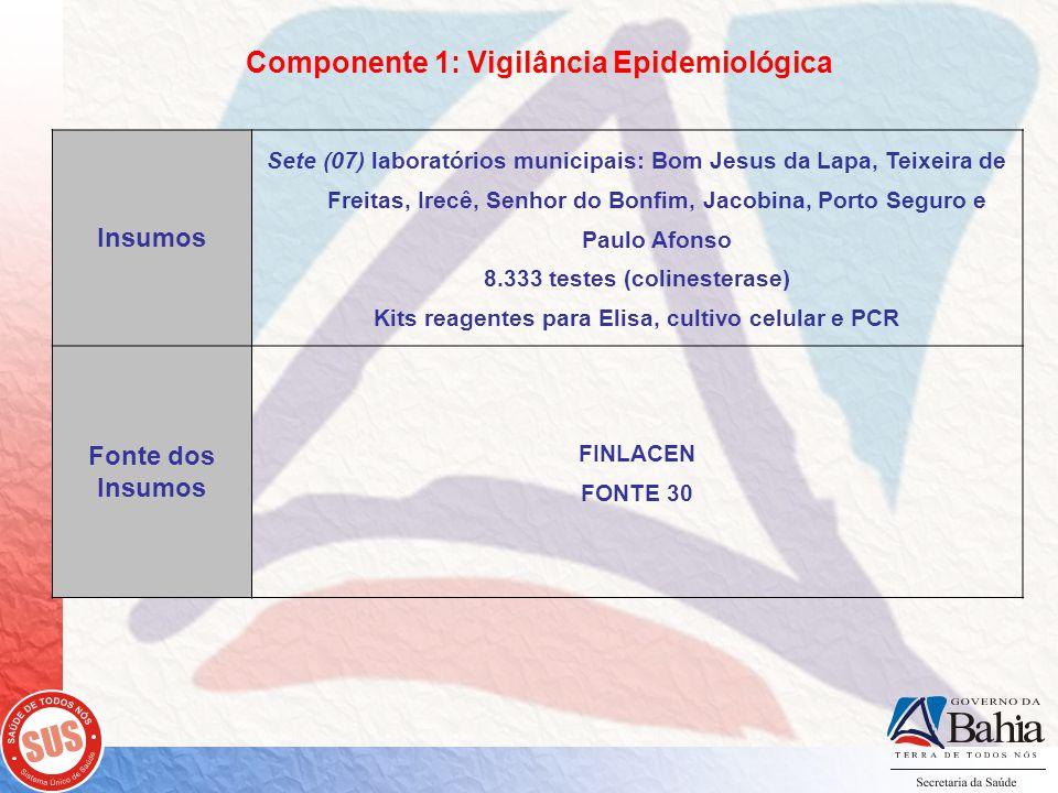 Componente 1: Vigilância Epidemiológica 8.333 testes (colinesterase)