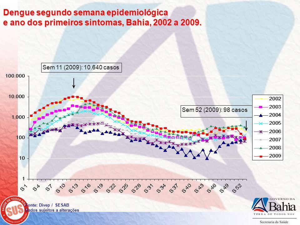 Dengue segundo semana epidemiológica e ano dos primeiros sintomas, Bahia, 2002 a 2009.