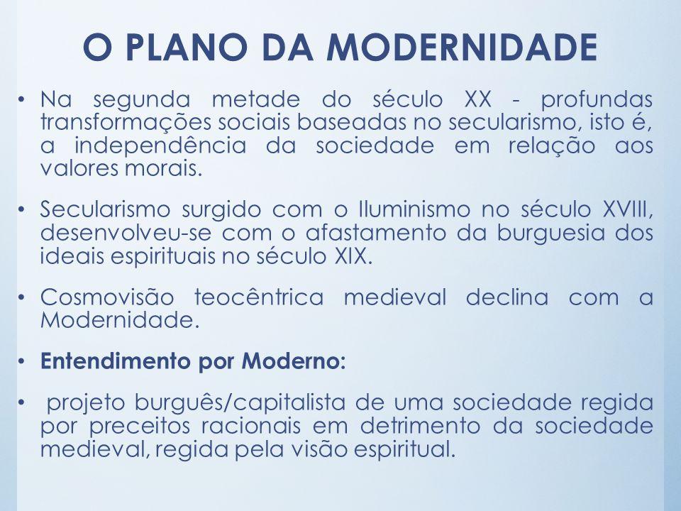 O PLANO DA MODERNIDADE