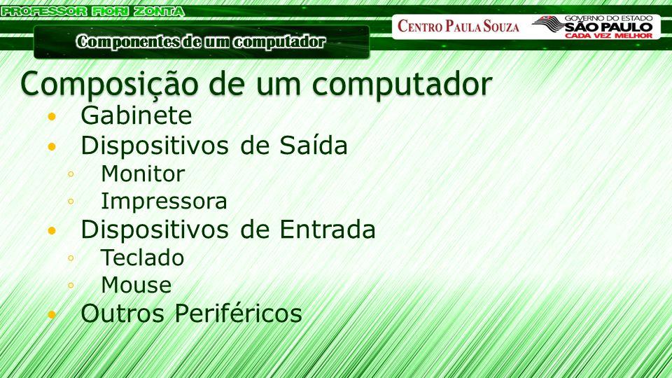Composição de um computador