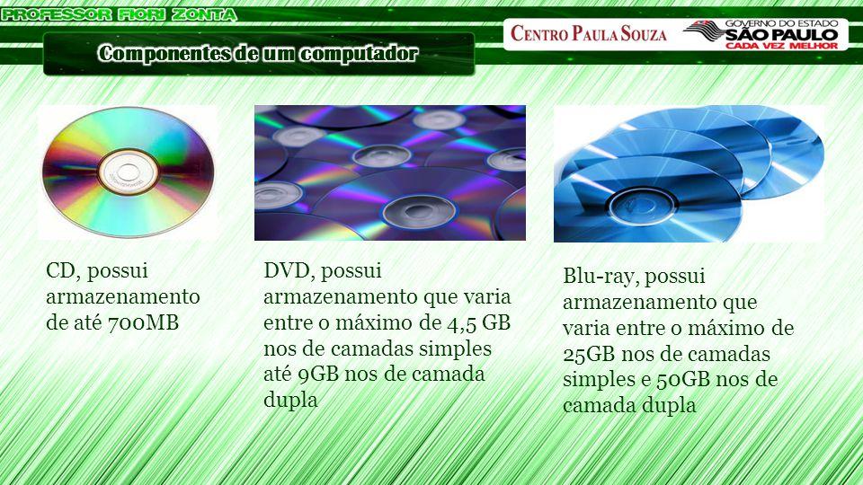 CD, possui armazenamento de até 700MB