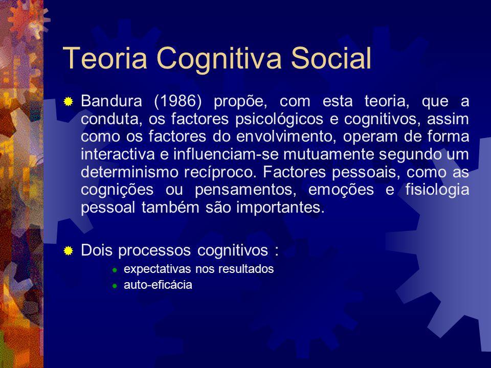 Teoria Cognitiva Social