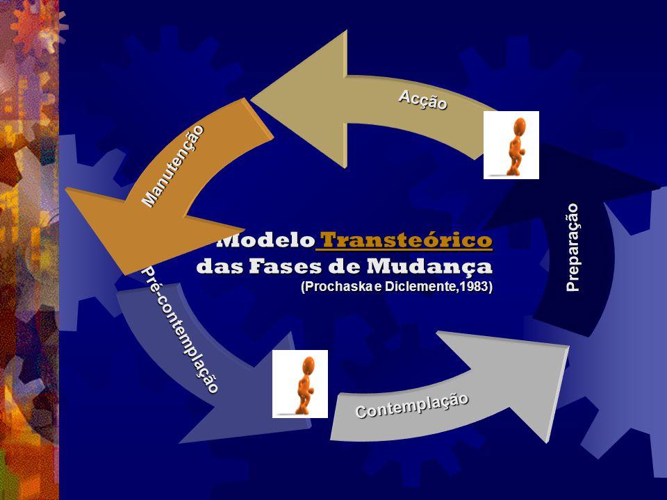 Modelo Transteórico das Fases de Mudança Acção Manutenção Preparação