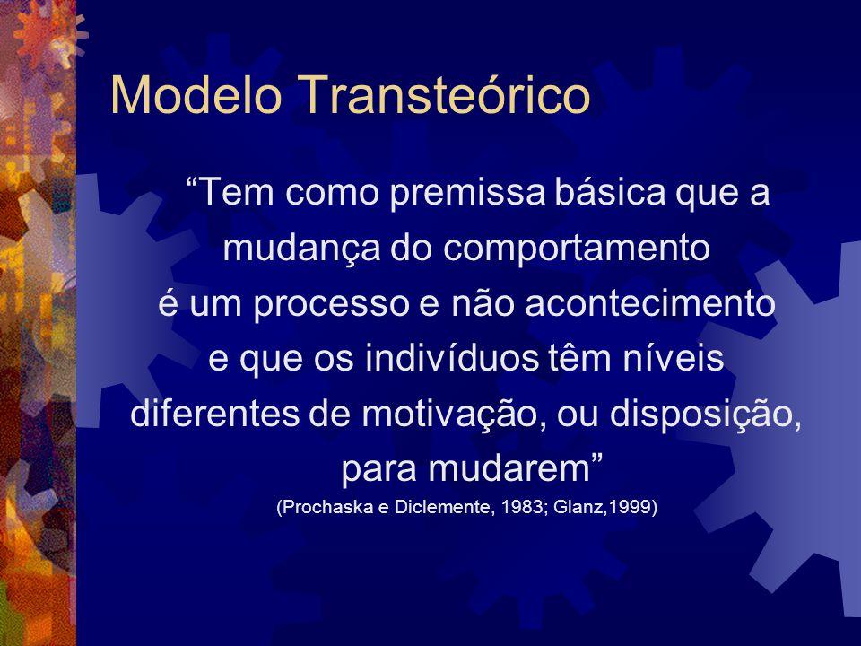 Modelo Transteórico Tem como premissa básica que a